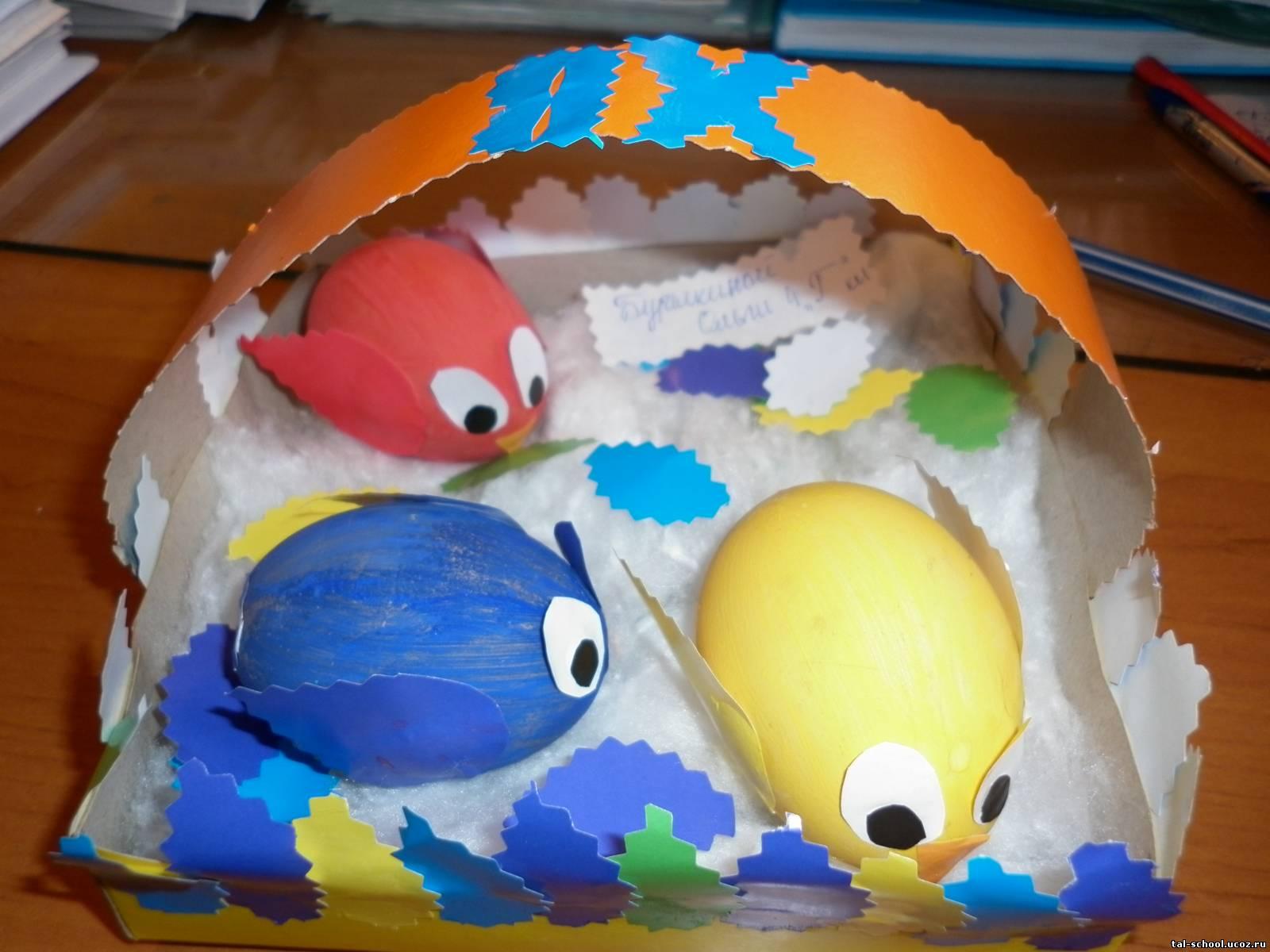 Фото детских поделок к пасхе